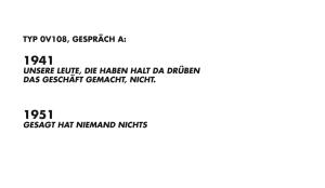 Heidi Schatzl, NS-Urbanismus (Detail), 2012